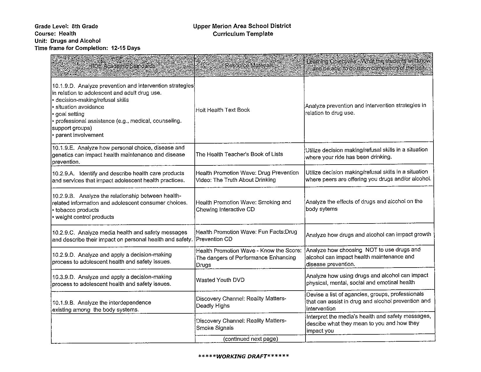 7 Best Images of Adult Mental Health Worksheets Printable ...