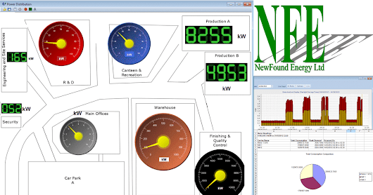 Energy Management Systems - NewFound Energy Ltd