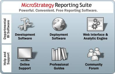 Microstrategy Reporting Suite