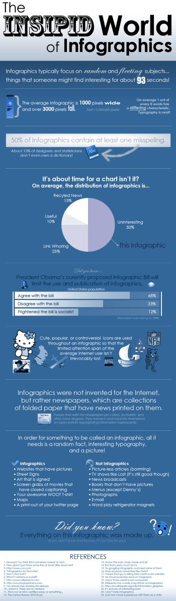 The Insipid World of Infograph