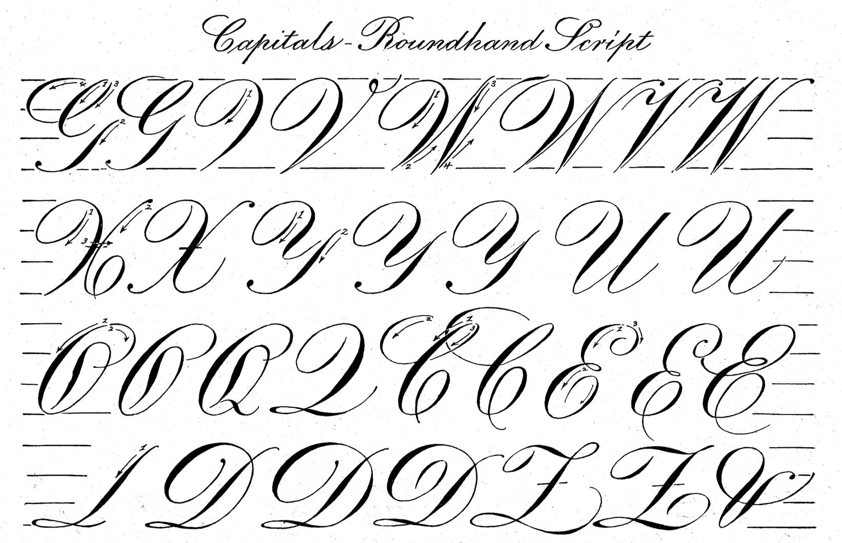 Roman Numeral Alphabet Font Best Of Alphabet Ceiimageorg
