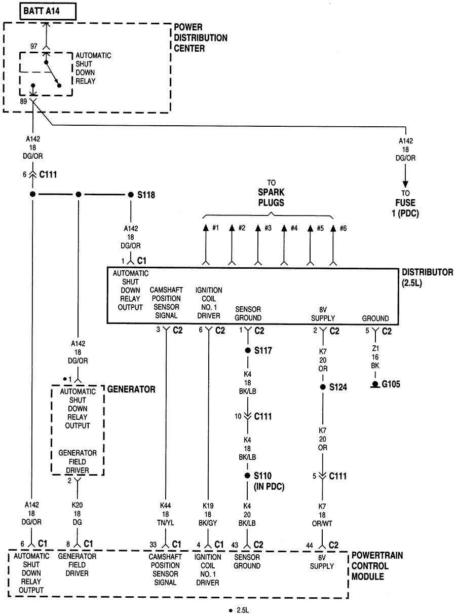 2000 Dodge Stratus Fuel Pump Wiring Diagram Wiring Diagram Server A Server A Lastanzadeltempo It