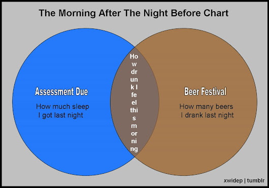 The Morning After The Night Before - Chart