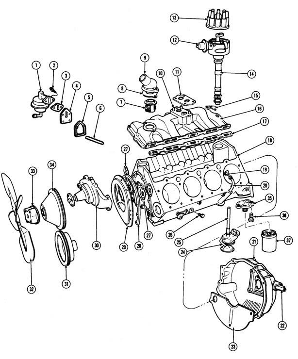 Oldsmobile 350 Engine Diagram