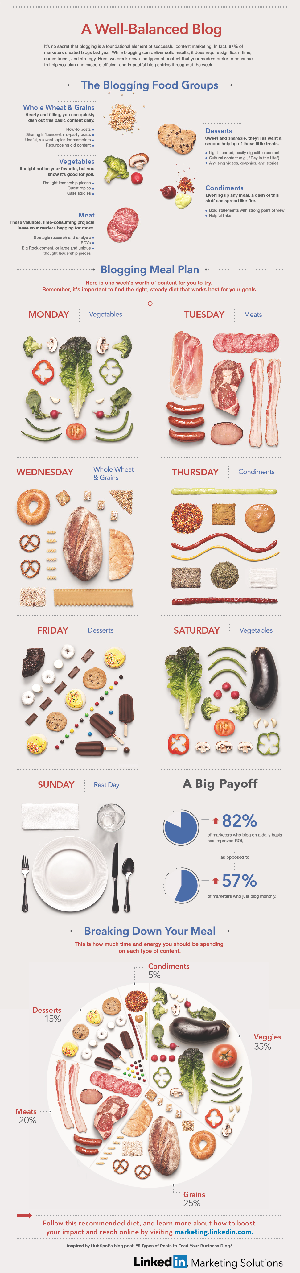 Secrets Of A Well Balanced Blogging Diet - infographic