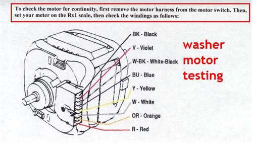 Washing Machine Motor Wiring Diagram Pdf