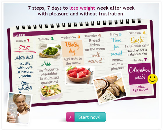 how often bowel movement on dukan dieting