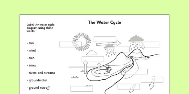 Water Cycle Labelling Worksheet - water cycle, water cycle