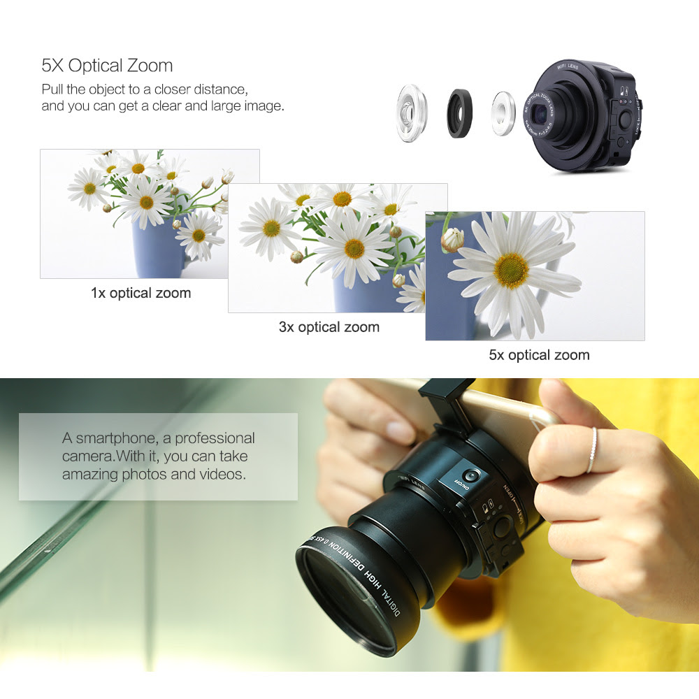 5x optical zoom camera