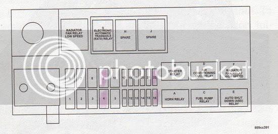 07 Pt Cruiser Fuse Diagram Diagram Base Website Fuse Diagram Blankhrdiagram Savoiadesign It
