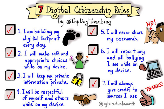 "Alex Corbitt on Twitter: ""7 Digital Citizenship Rules 💻📱📡 (by @sylviaduckworth & @TopDogTeaching) #edchat #education #elearning #edtech #engchat #satchat """