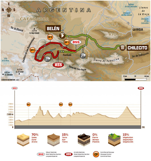 The 11th stage will take the field to Chilecito. A...