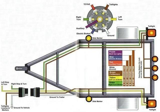 2015 F150 Trailer Plug Wiring Diagram