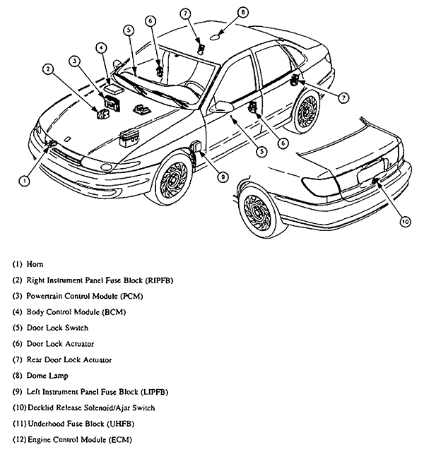 Diagram 2002 Saturn L200 Engine Diagram Full Version Hd Quality Engine Diagram Diagramdimasb Tartufoecioccolato It