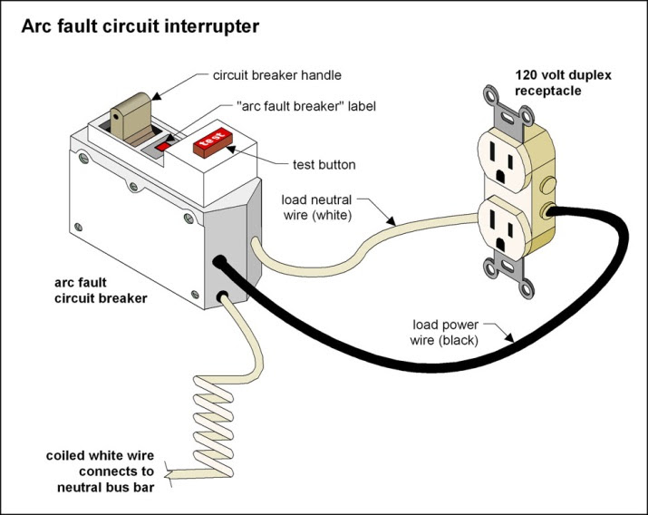 Defective Afci Circuit Breaker Home Inspection In Wiring Diagram