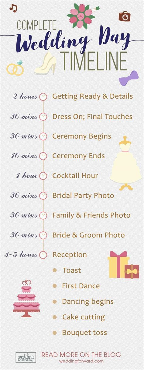 Wedding Day Timeline For Great Party In 2019   Wedding Forward