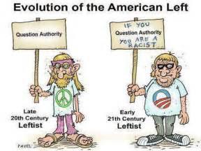 Image result for leftist oppression cartoons