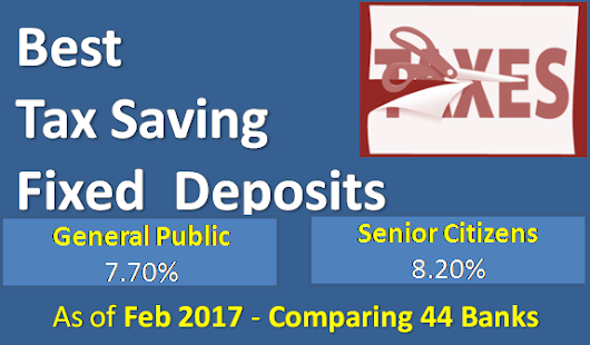 Highest Tax Saving Bank Fixed Deposit Rates 80C - February 2017