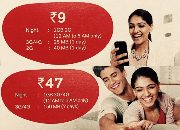 Activate Airtel 1GB 3G/4G Data Balance For Rs 47 | 1GB 2G For Rs 9