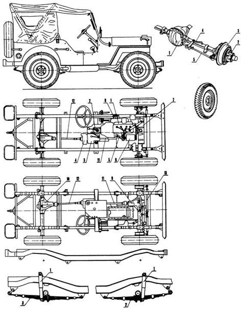 Willys Jeep blueprint | Mini jeep, Willys mb, Jeep drawing