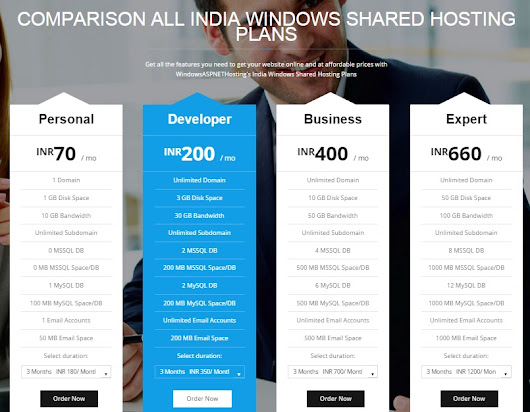 Looking for Core 2 Hosting? Try This Provider! Windows Hosting 2018 Review and Comparison