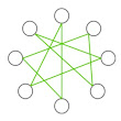 Flipped Learning Meets Cooperative Learning: #1 the Spider's Web - Flipped Learning Network Hub