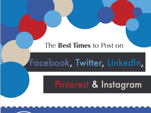 The Best Times to Post on Facebook, Twitter, LinkedIn & Other Social …