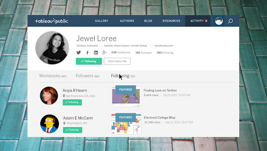 How to follow an author and access your new Activity view