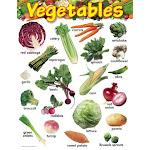Trend Enterprises T-38248 Learning Chart Vegetables