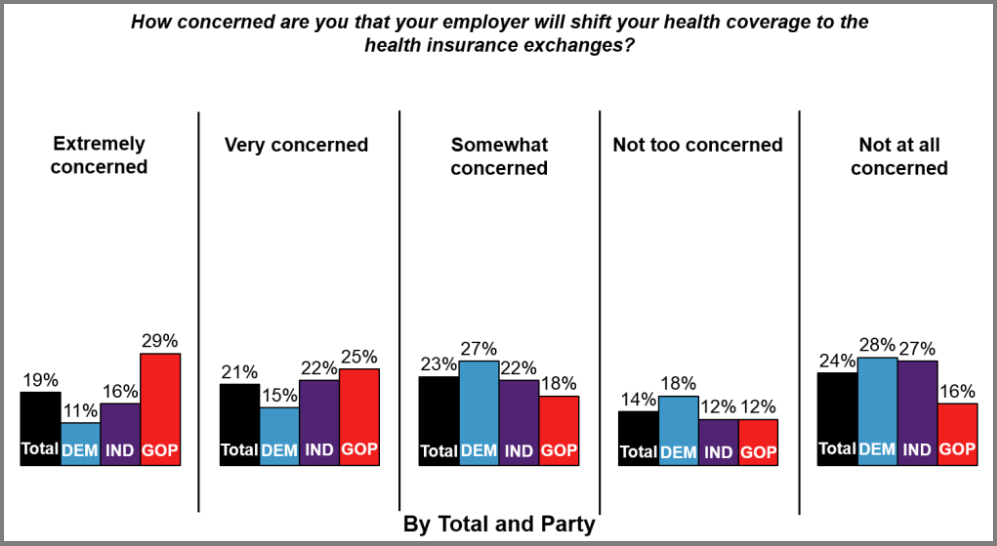 How Employers Can Help Employees Transition to Individual ...