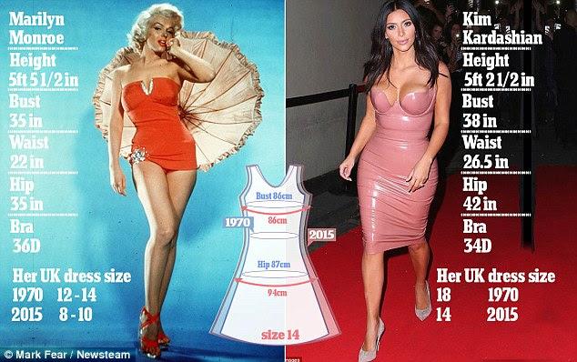 Us womens size 8 dress measurements