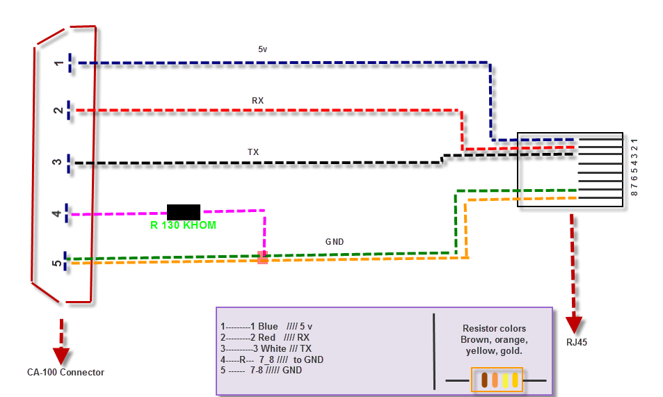 Usb To Usb Cable Diagram
