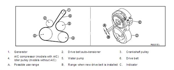 2008 Nissan Altima Serpentine Belt Diagram