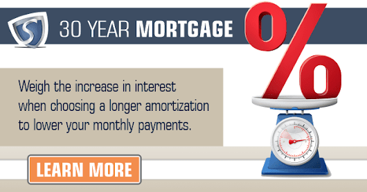 Longer amortizations…why do they cost more? - Mortgage Super Brokers