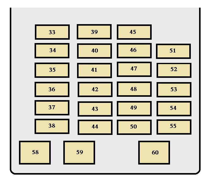 2003 Tundra Fuse Box Diagram Wiring Diagram Visual Visual Cfcarsnoleggio It