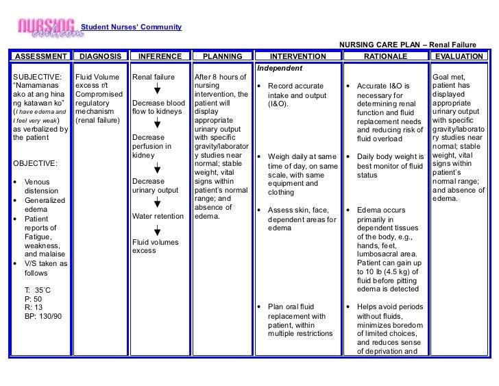 Nursing crib.com nursing care plan renal failure