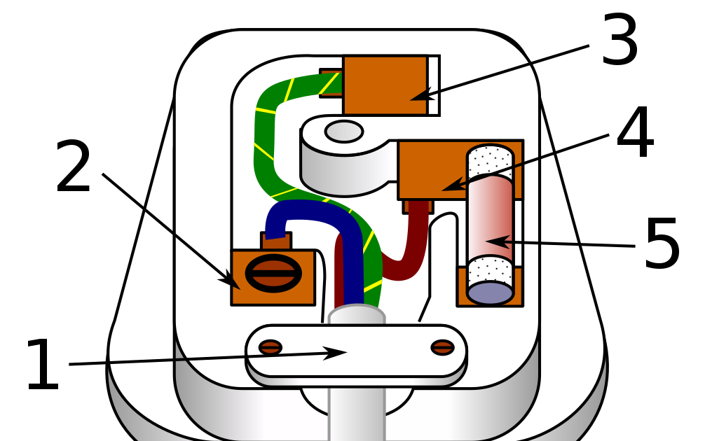 Secret Diagram  Topic Wiring Diagram Uk Plug
