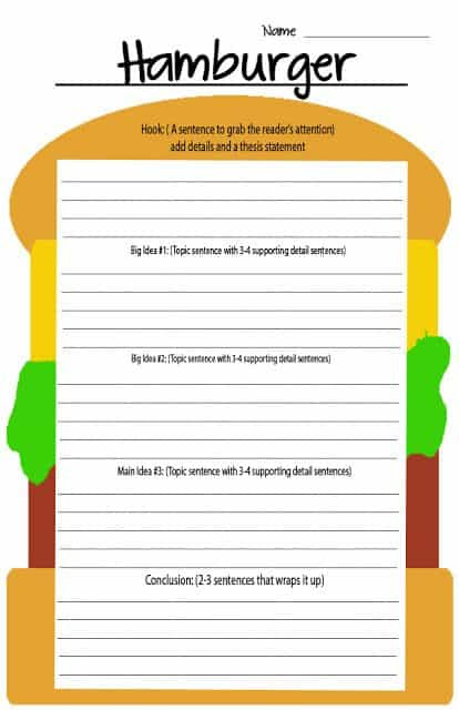 how to write a five paragraph essay hamburger