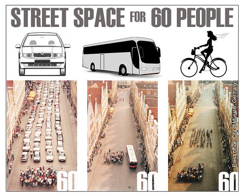 Street Space For 60 People: Car, Bus, Bicycle