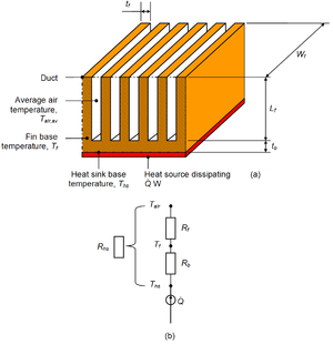 English: Heat sink with thermal resistances us...