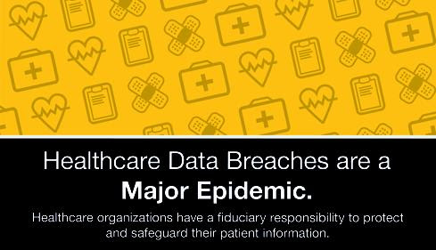 Ouch! Feeling The Pain Of Cybersecurity In Healthcare