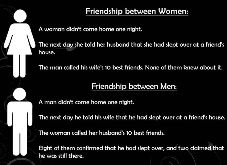 Quotes About Man Friendship 67 Quotes