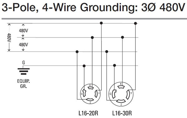 480v Receptacle Wiring Diagram