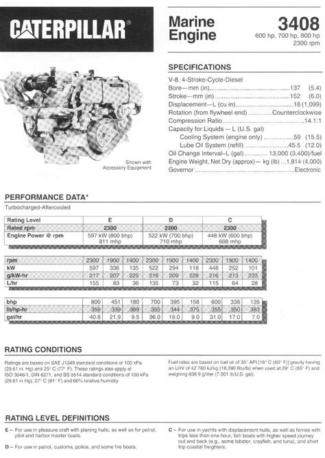 CAT 3408 Industrial Engines - F&J Exports Limited