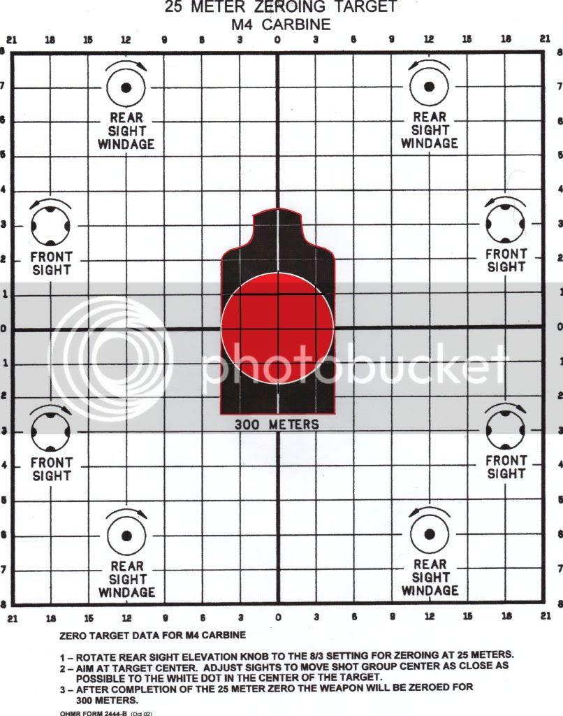 AR-15 Zeros and Trajectories