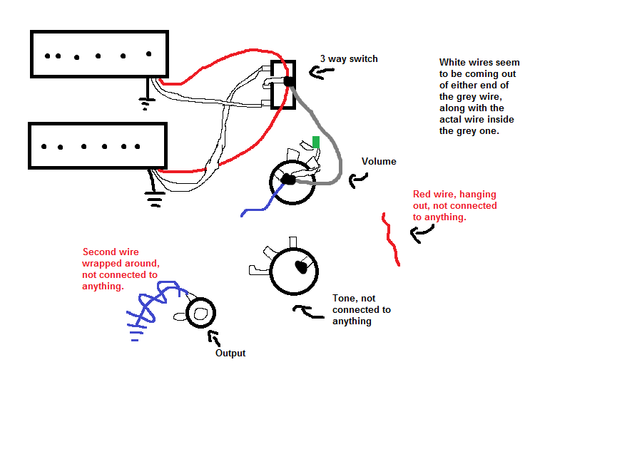Wiring Diagram For Electric Guitar