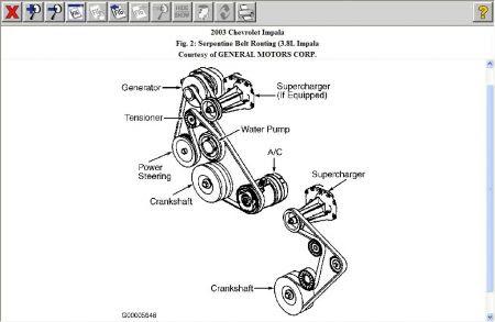 Wiring Diagram Database: 2008 Impala Serpentine Belt Diagram