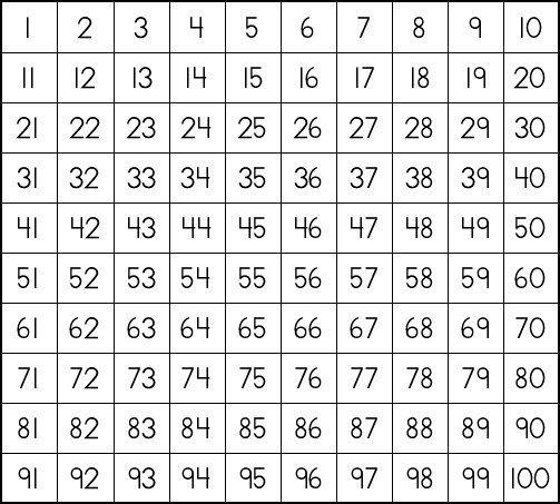 Number Names Worksheets : blank 100 chart pdf ~ Free Printable ...