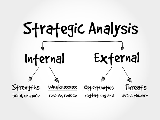 How to Perform a Strategic Analysis on a Practice for Sale