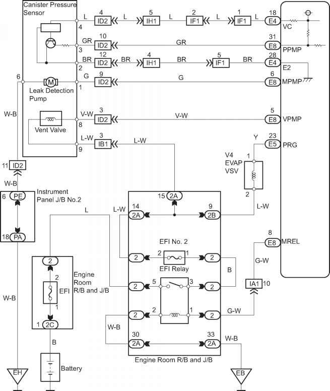 2007 Toyota Tacoma Wiring Diagram    Eightstrings